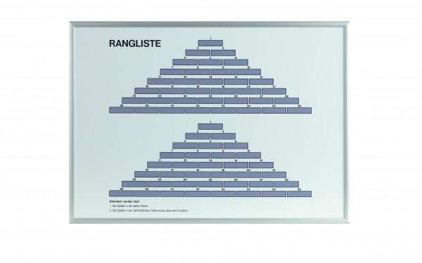 Pyramidenrangliste I